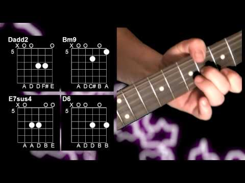 How To Play Happy Song by The Gits (UK) For Guitar